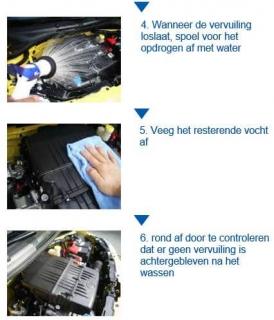 SENSHA Engine Clean instructie 2van2a