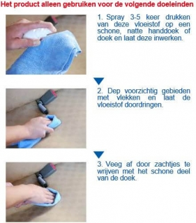 SENSHA Interior Stain Cleaner instructie 1van2a