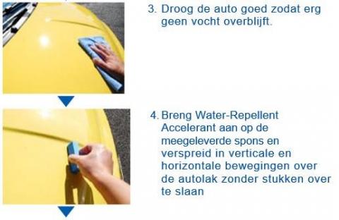 SENSHA Water Reppelent Accelerant instr2